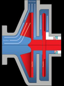 a9-dynamic-seal